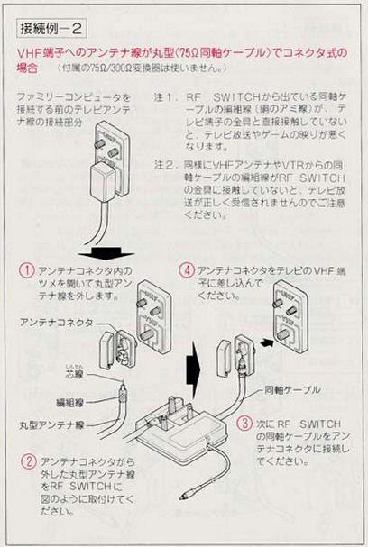 ファミコン テレビ 接続